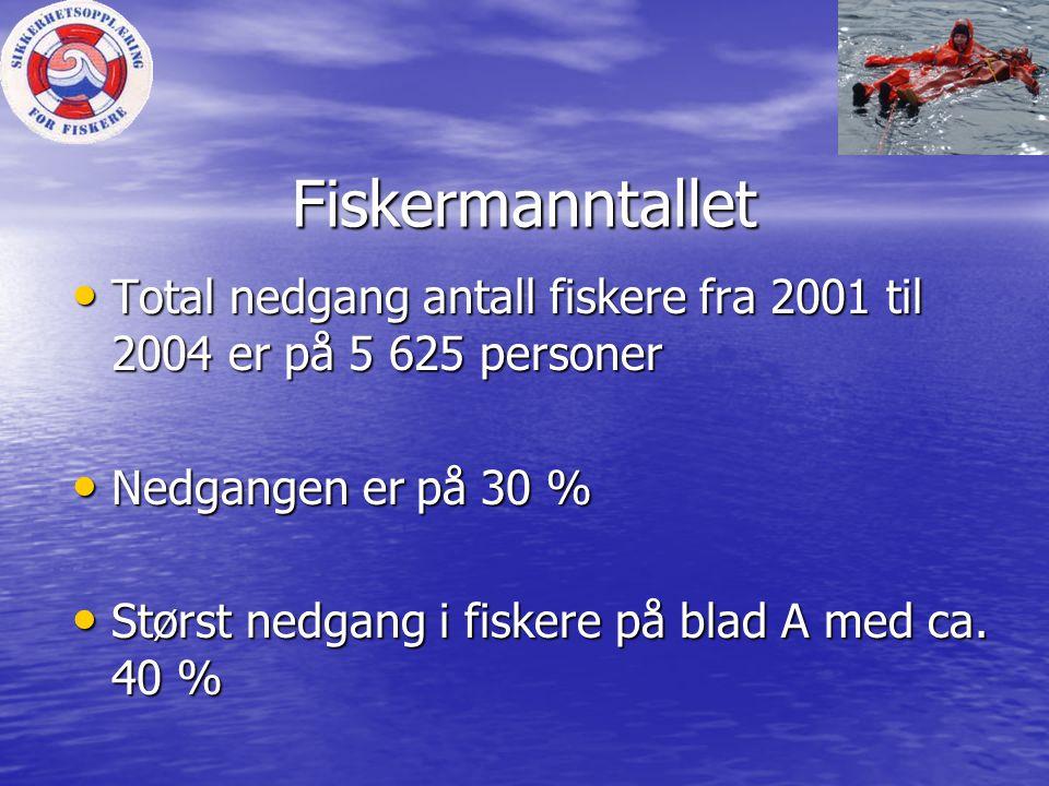 Fiskermanntallet • Total nedgang antall fiskere fra 2001 til 2004 er på 5 625 personer • Nedgangen er på 30 % • Størst nedgang i fiskere på blad A med