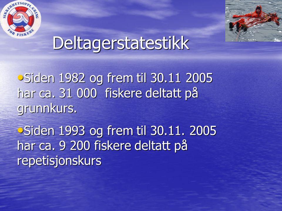 • Siden 1982 og frem til 30.11 2005 har ca. 31 000 fiskere deltatt på grunnkurs. • Siden 1993 og frem til 30.11. 2005 har ca. 9 200 fiskere deltatt på