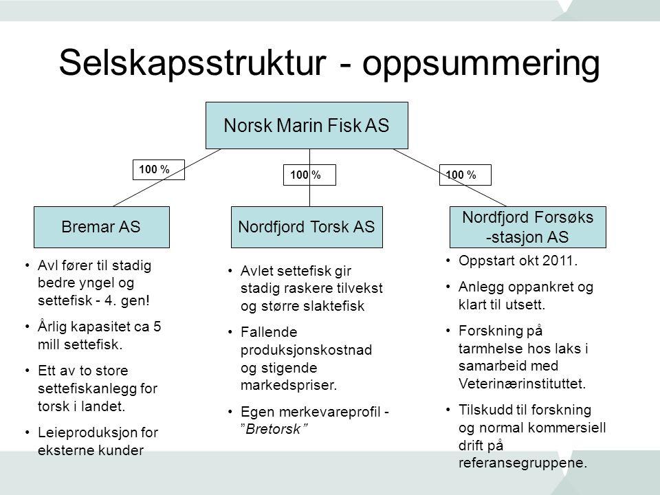 Selskapsstruktur - oppsummering Norsk Marin Fisk AS Bremar ASNordfjord Torsk AS Nordfjord Forsøks -stasjon AS 100 % •Avl fører til stadig bedre yngel