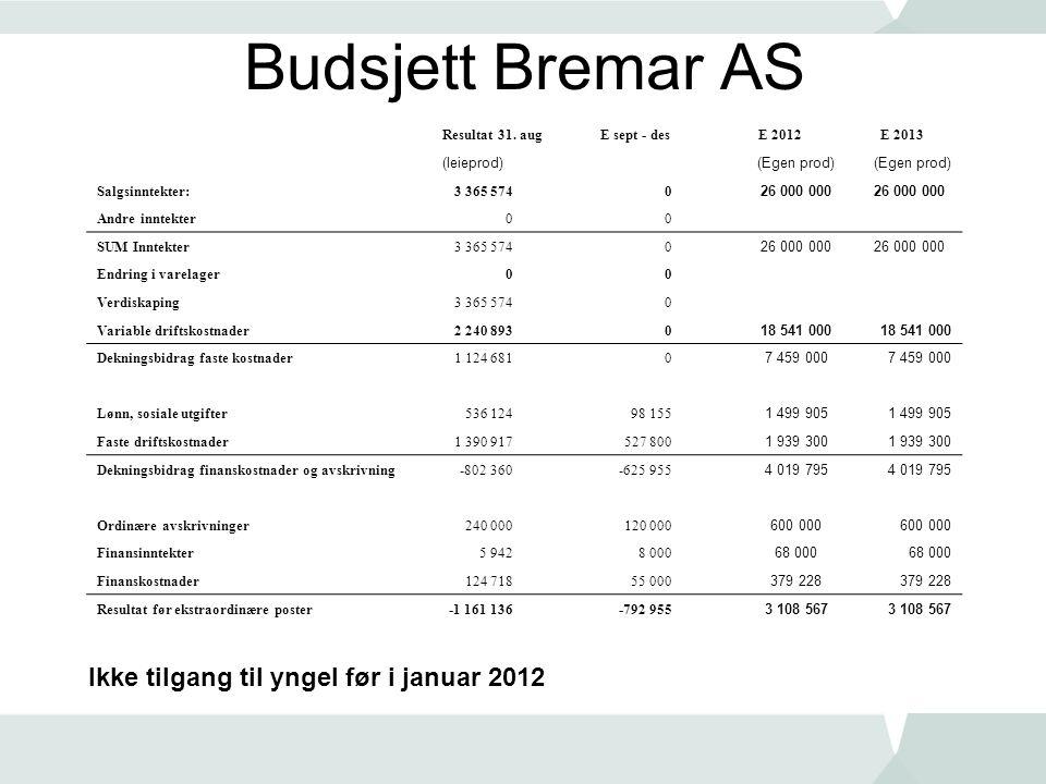 Budsjett Bremar AS Resultat 31. augE sept - des E 2012 E 2013 (leieprod)(Egen prod) Salgsinntekter:3 365 5740 26 000 000 Andre inntekter 0 0 SUM Innte