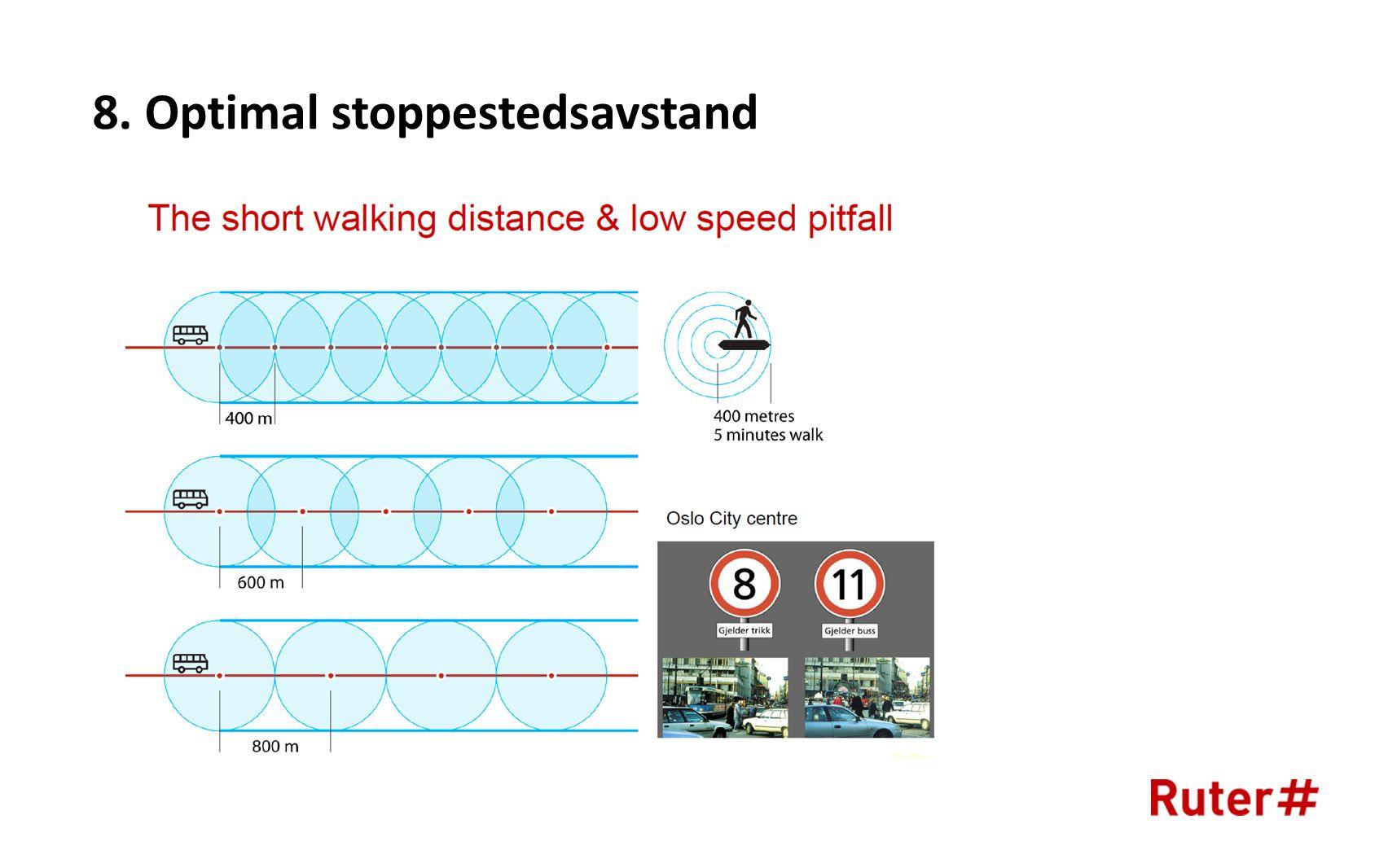 8. Optimal stoppestedsavstand