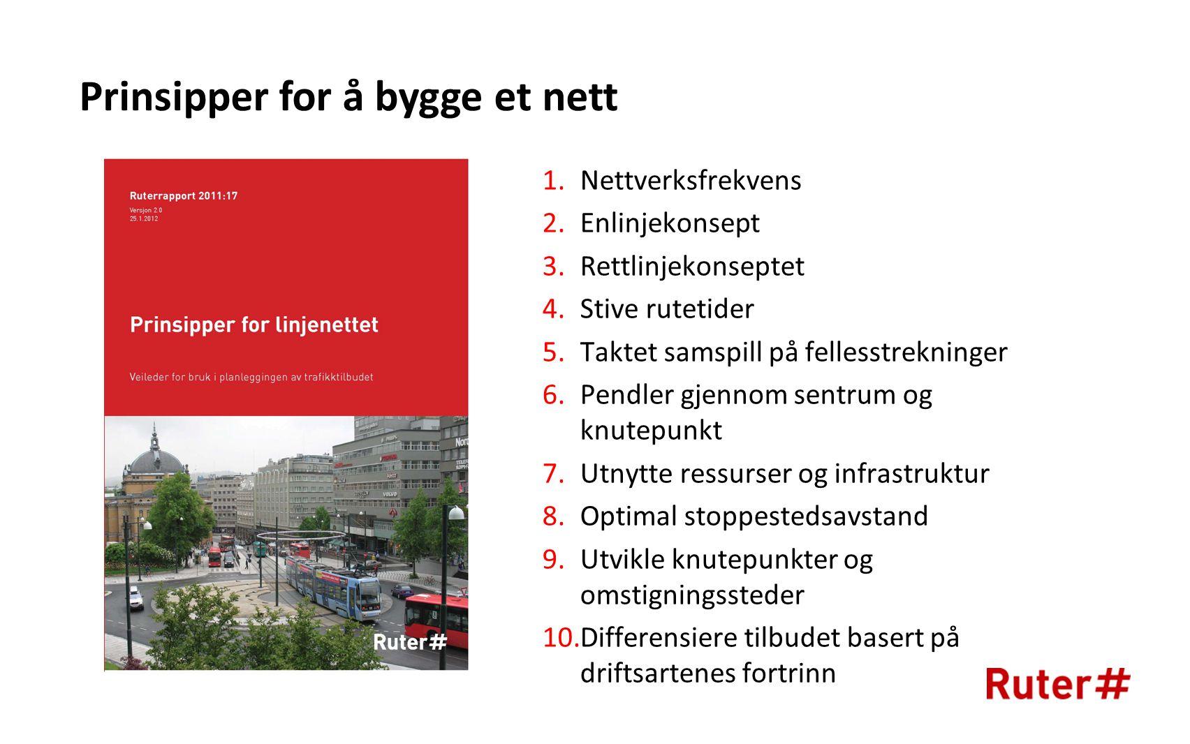 Nærmere om bussanlegg i kommende anbud Neste bussanbud som planlegges lyst ut er Follo (minus Oppegård), pluss Østensjø.