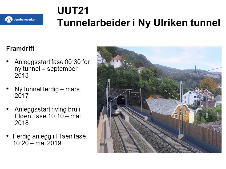 Framdrift • Anleggsstart fase 00:30 for ny tunnel – september 2013 • Ny tunnel ferdig – mars 2017 • Anleggsstart riving bru i Fløen, fase 10:10 – mai