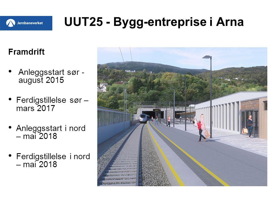 UUT25 - Bygg-entreprise i Arna Framdrift • Anleggsstart sør - august 2015 • Ferdigstillelse sør – mars 2017 • Anleggsstart i nord – mai 2018 • Ferdigs