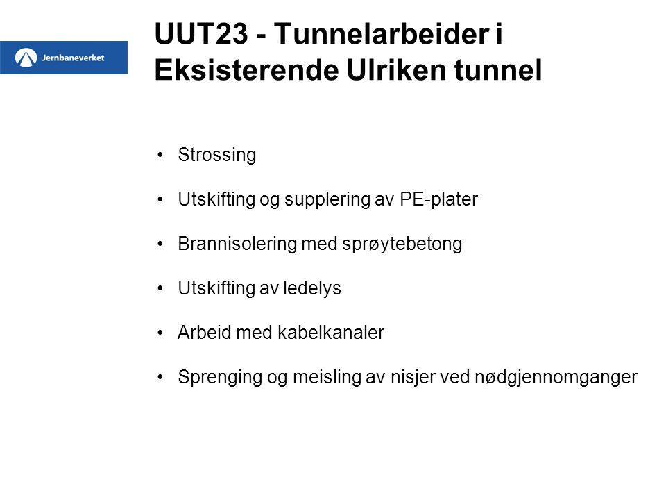 UUT23 - Tunnelarbeider i Eksisterende Ulriken tunnel •Strossing •Utskifting og supplering av PE-plater •Brannisolering med sprøytebetong •Utskifting a