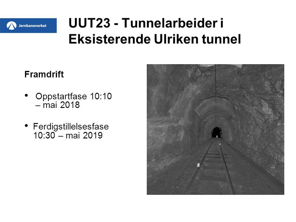 UUT23 - Tunnelarbeider i Eksisterende Ulriken tunnel Framdrift • Oppstartfase 10:10 – mai 2018 • Ferdigstillelsesfase 10:30 – mai 2019