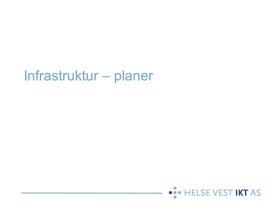 Infrastruktur – planer