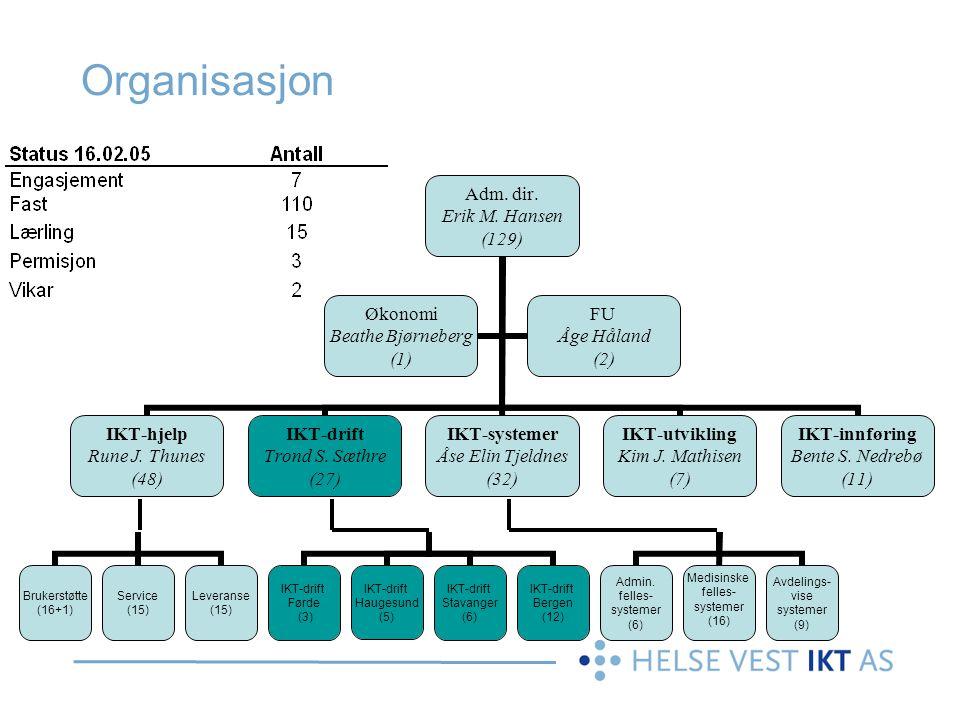 Adm. dir. Erik M. Hansen (129) IKT-hjelp Rune J. Thunes (48) IKT-drift Trond S. Sæthre (27) IKT-systemer Åse Elin Tjeldnes (32) IKT-utvikling Kim J. M