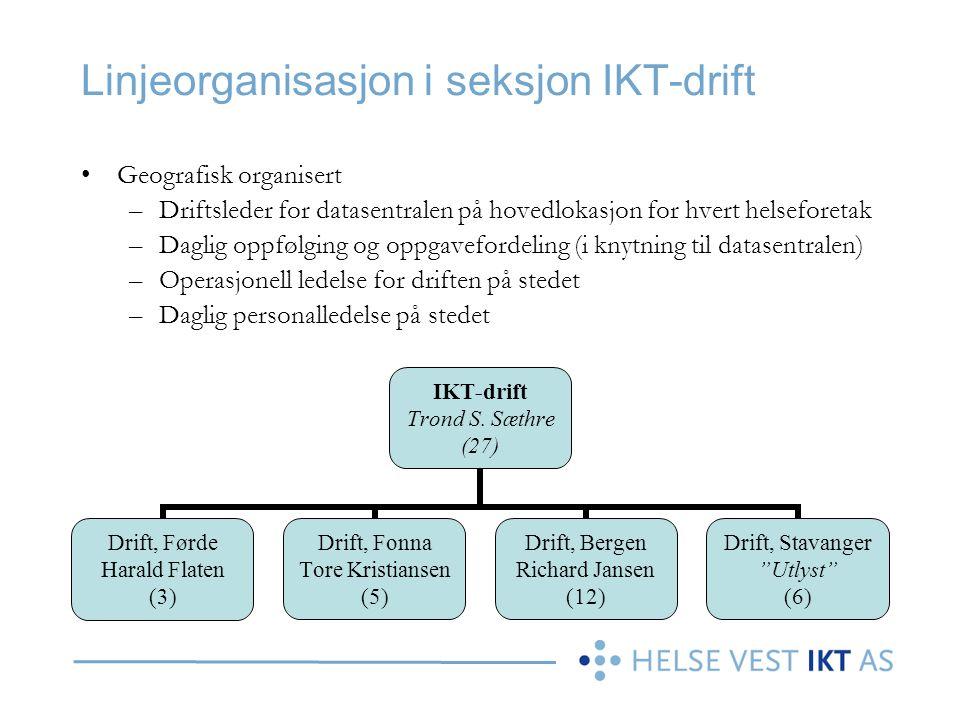 """IKT-drift Trond S. Sæthre (27) Drift, Førde Harald Flaten (3) Drift, Fonna Tore Kristiansen (5) Drift, Bergen Richard Jansen (12) Drift, Stavanger """"Ut"""