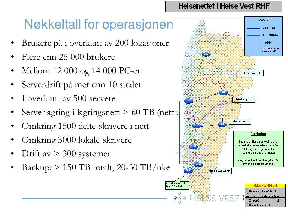 Nøkkeltall for operasjonen •Brukere på i overkant av 200 lokasjoner •Flere enn 25 000 brukere •Mellom 12 000 og 14 000 PC-er •Serverdrift på mer enn 1