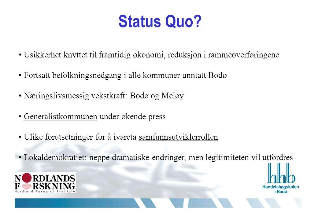 Status Quo.
