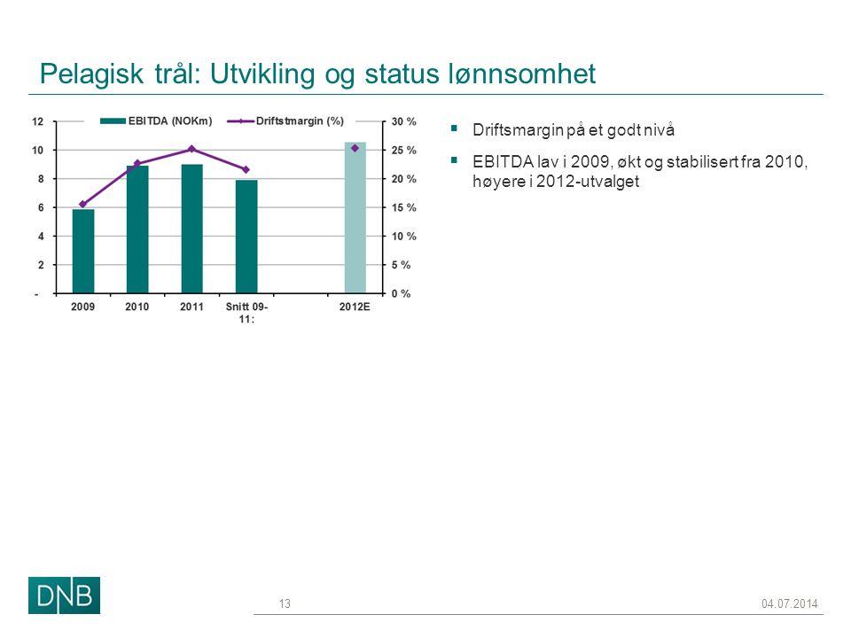 Pelagisk trål: Utvikling og status lønnsomhet 04.07.201413  Driftsmargin på et godt nivå  EBITDA lav i 2009, økt og stabilisert fra 2010, høyere i 2