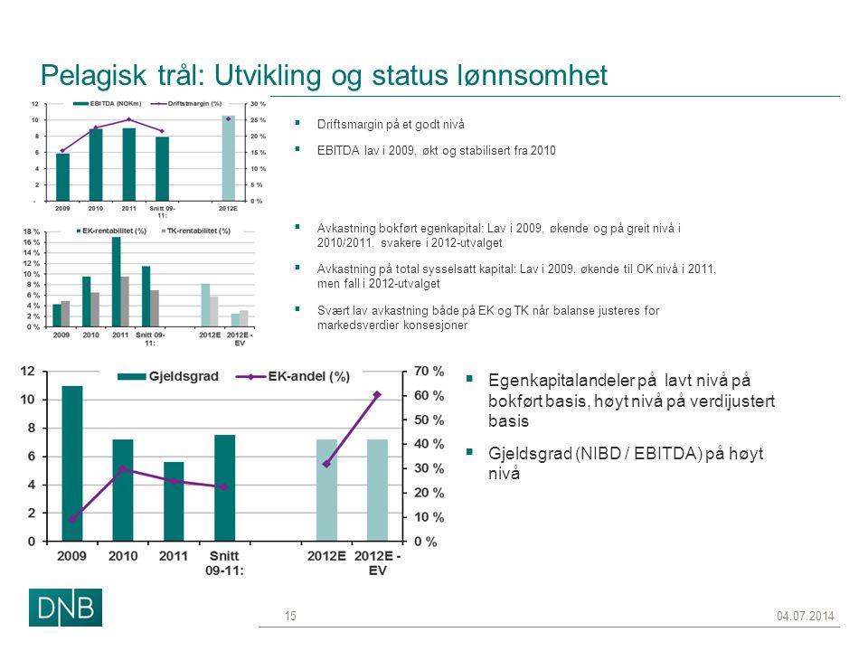 Pelagisk trål: Utvikling og status lønnsomhet 04.07.201415  Driftsmargin på et godt nivå  EBITDA lav i 2009, økt og stabilisert fra 2010  Avkastnin