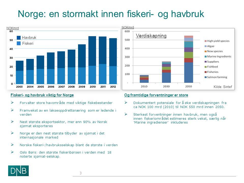 Norge: en stormakt innen fiskeri- og havbruk 3 Fiskeri- og havbruk viktig for Norge  Forvalter store havområde med viktige fiskebestander  Framvekst