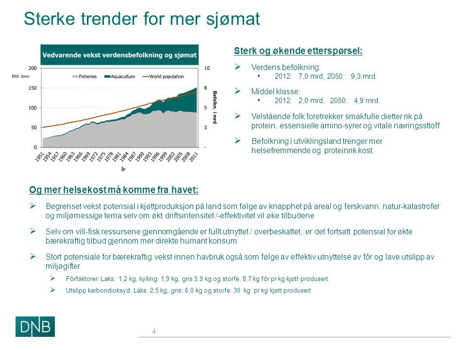 Pelagisk trål: Utvikling og status lønnsomhet 04.07.201415  Driftsmargin på et godt nivå  EBITDA lav i 2009, økt og stabilisert fra 2010  Avkastning bokført egenkapital: Lav i 2009, økende og på greit nivå i 2010/2011, svakere i 2012-utvalget  Avkastning på total sysselsatt kapital: Lav i 2009, økende til OK nivå i 2011, men fall i 2012-utvalget  Svært lav avkastning både på EK og TK når balanse justeres for markedsverdier konsesjoner  Egenkapitalandeler på lavt nivå på bokført basis, høyt nivå på verdijustert basis  Gjeldsgrad (NIBD / EBITDA) på høyt nivå