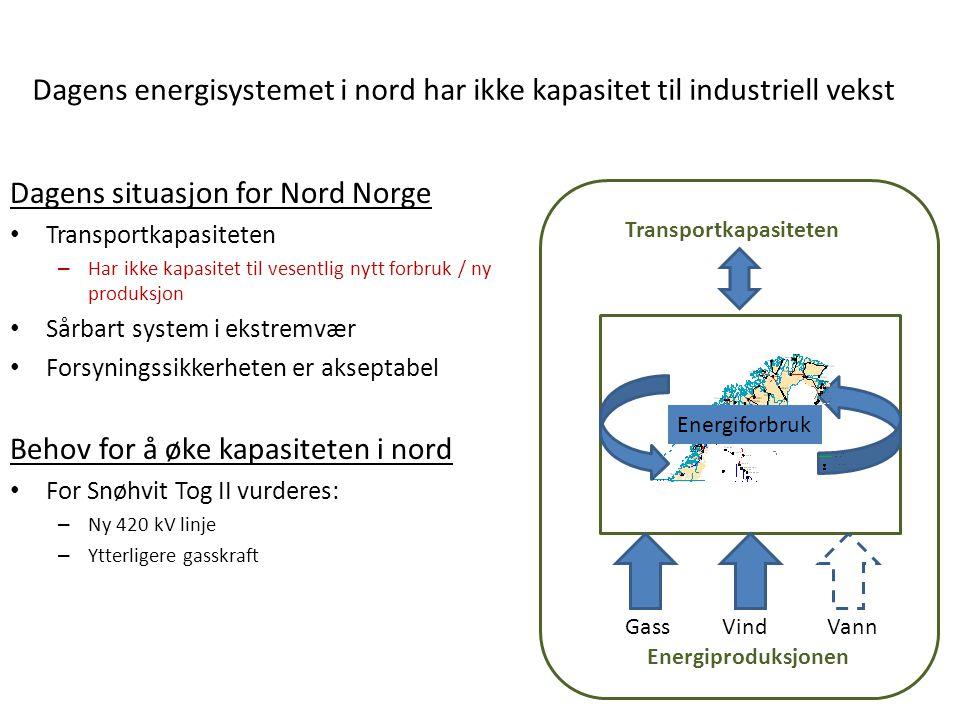 Dagens energisystemet i nord har ikke kapasitet til industriell vekst Dagens situasjon for Nord Norge • Transportkapasiteten – Har ikke kapasitet til