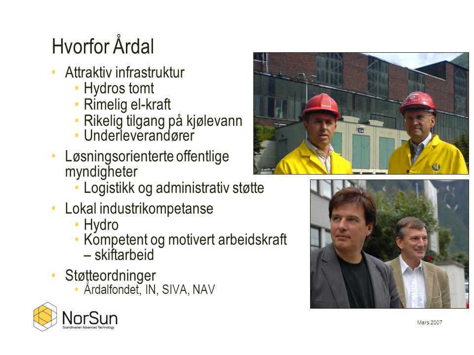 Mars 2007 •Attraktiv infrastruktur •Hydros tomt •Rimelig el-kraft •Rikelig tilgang på kjølevann •Underleverandører •Løsningsorienterte offentlige mynd