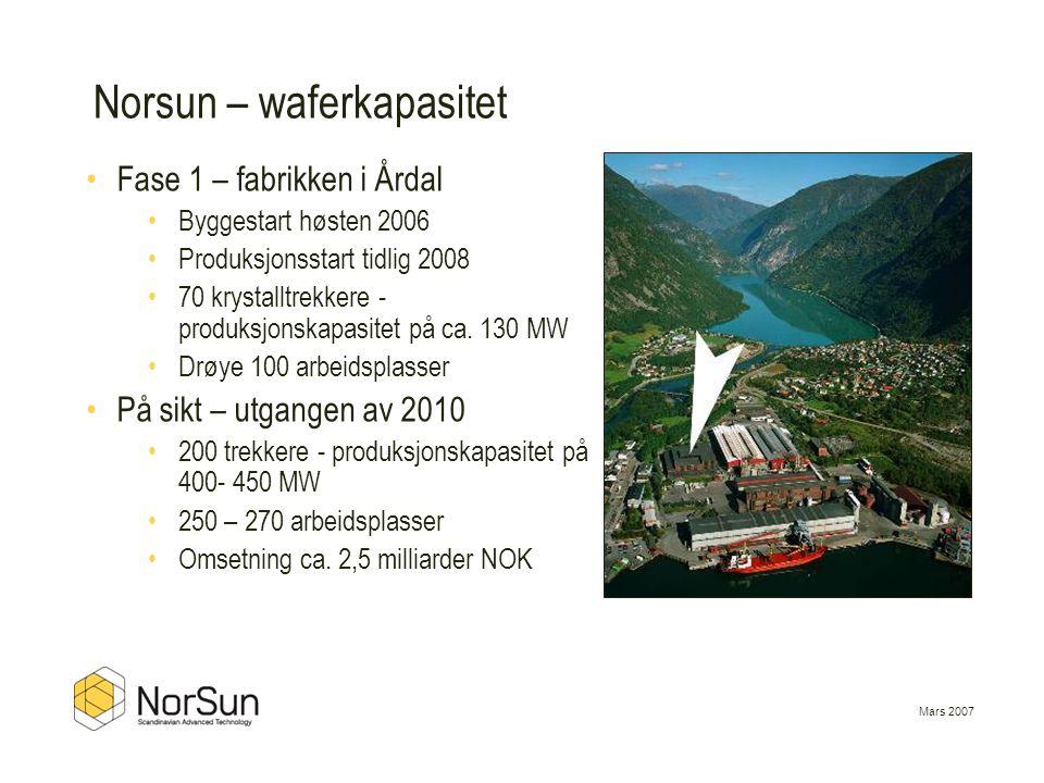 Mars 2007 •Fase 1 – fabrikken i Årdal •Byggestart høsten 2006 •Produksjonsstart tidlig 2008 •70 krystalltrekkere - produksjonskapasitet på ca. 130 MW