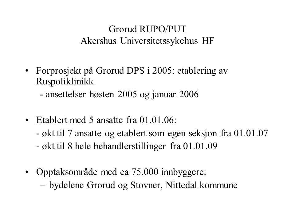 •Rusreformen: –Rusbehandling inn i spesialisthelsetjenesten og HF –Inkludert i helselovgivning, pasientrettigheter •Sentrale styringsdokument: St.m. 2