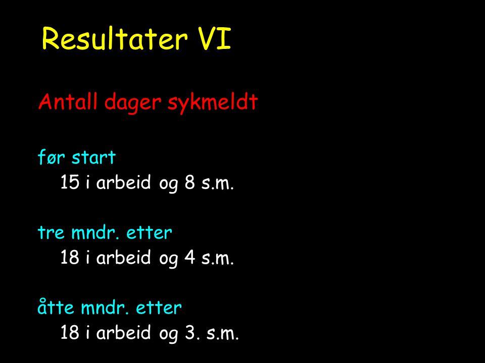 Resultater VI Antall dager sykmeldt før start 15 i arbeid og 8 s.m. tre mndr. etter 18 i arbeid og 4 s.m. åtte mndr. etter 18 i arbeid og 3. s.m.