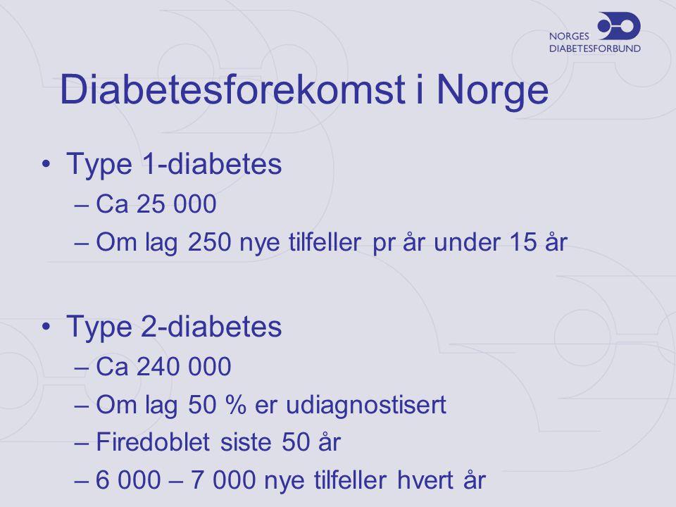 Diabetesforekomst i Norge •Type 1-diabetes –Ca 25 000 –Om lag 250 nye tilfeller pr år under 15 år •Type 2-diabetes –Ca 240 000 –Om lag 50 % er udiagno