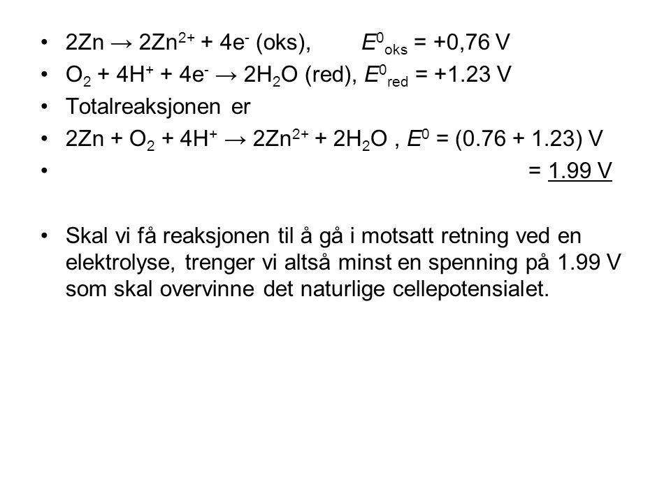•2Zn → 2Zn 2+ + 4e - (oks), E 0 oks = +0,76 V •O 2 + 4H + + 4e - → 2H 2 O (red), E 0 red = +1.23 V •Totalreaksjonen er •2Zn + O 2 + 4H + → 2Zn 2+ + 2H 2 O, E 0 = (0.76 + 1.23) V • = 1.99 V •Skal vi få reaksjonen til å gå i motsatt retning ved en elektrolyse, trenger vi altså minst en spenning på 1.99 V som skal overvinne det naturlige cellepotensialet.