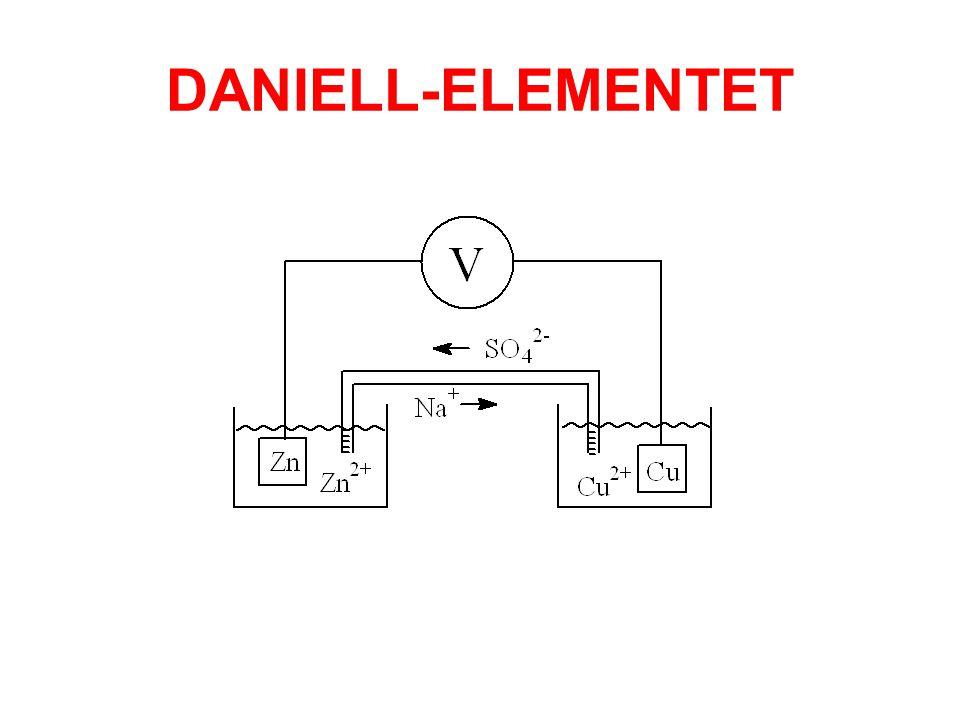 •Den vil da komme over halvreaksjonen •Cl 2 (aq) + 2e -  2Cl - (aq), E 0 red = +1.36 V •Dersom vi nå elektrolyserer en løsning av ZnCl 2 i vann, får vi laget klorgass og ikke oksygen ved anoden.
