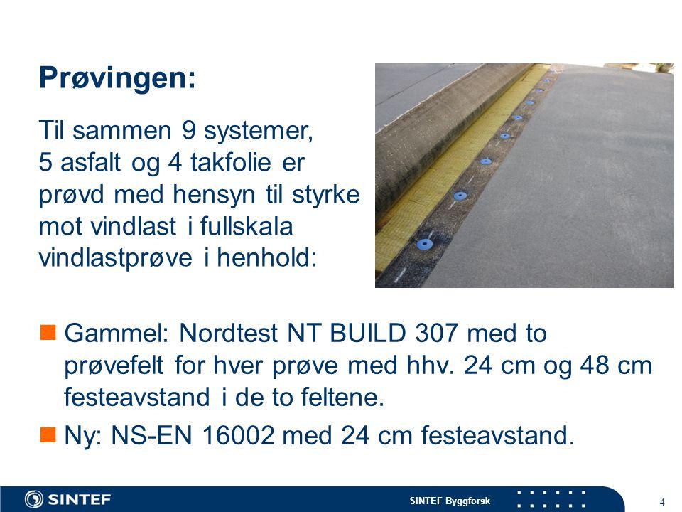 SINTEF Byggforsk Resultatene:  Beregnet forholdstall for takfolier γ = 1,26  Beregnet forholdstall for asfalt takbelegg γ = 1,33  Beregnet forholdstall for alle takbeleggene γ = 1,3  Valgt nasjonal sikkerhetsfaktor til bruk sammen metode NS-EN 16002 i Norge: γ = 1,3  Vi håper med samme sikkerhet mot avblåsninger som tidlikgere.