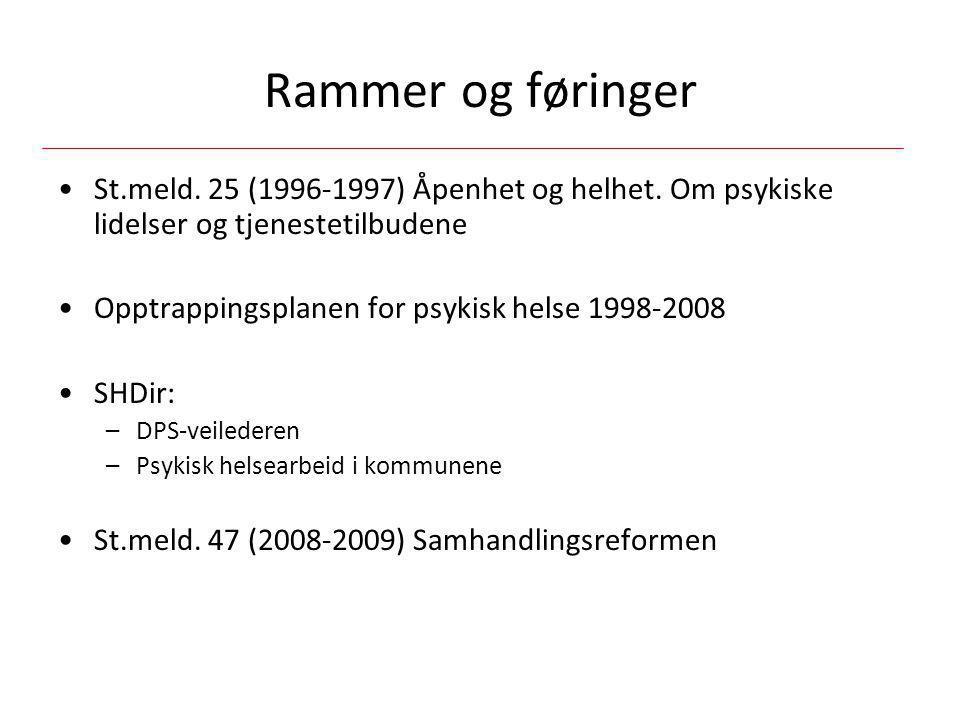 Rammer og føringer •St.meld. 25 (1996-1997) Åpenhet og helhet. Om psykiske lidelser og tjenestetilbudene •Opptrappingsplanen for psykisk helse 1998-20