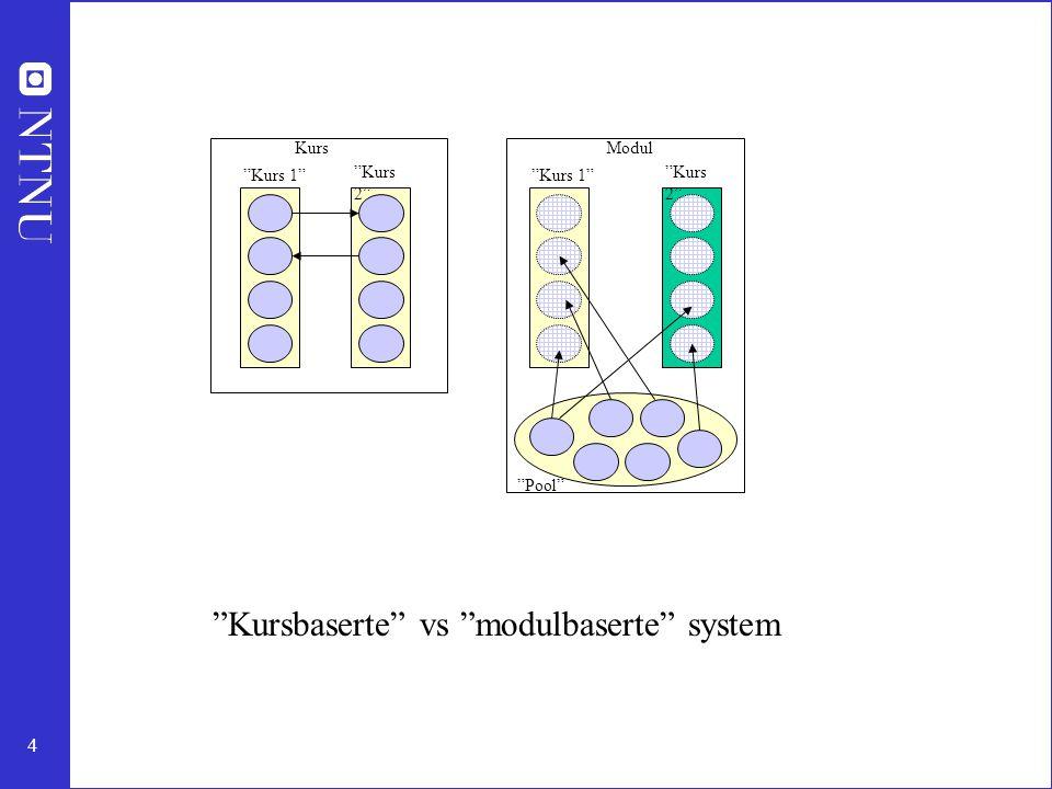 4 Pool Kurs 1 Kurs 2 Kurs 1 Kurs 2 KursModul Kursbaserte vs modulbaserte system