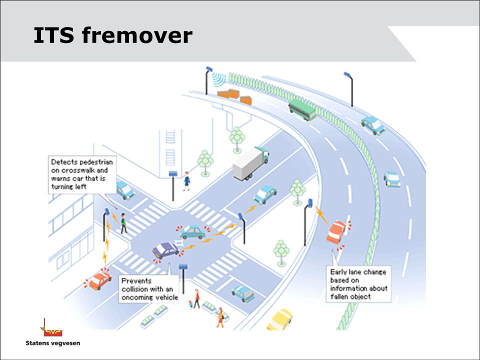 ITS fremover