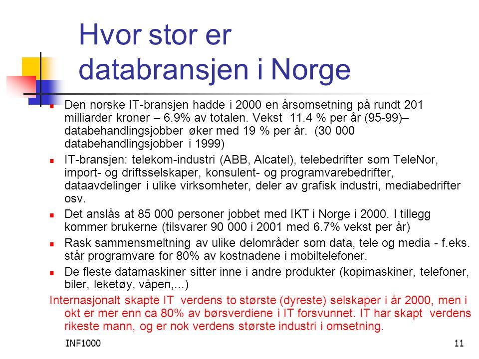 INF100011 Hvor stor er databransjen i Norge  Den norske IT-bransjen hadde i 2000 en årsomsetning på rundt 201 milliarder kroner – 6.9% av totalen.