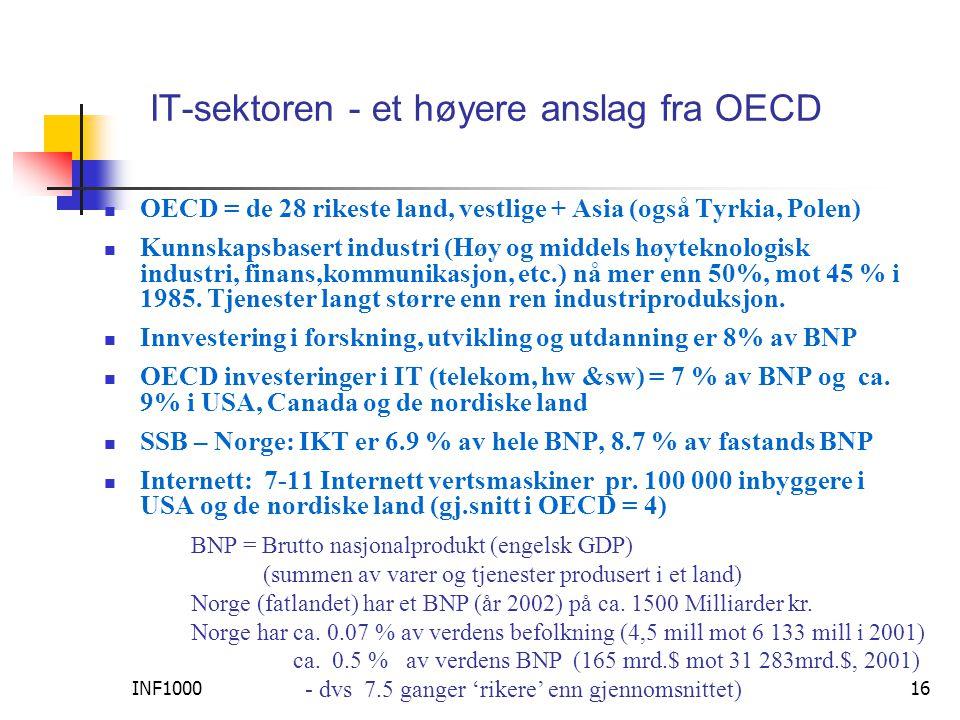 INF100016 IT-sektoren - et høyere anslag fra OECD  OECD = de 28 rikeste land, vestlige + Asia (også Tyrkia, Polen)  Kunnskapsbasert industri (Høy og middels høyteknologisk industri, finans,kommunikasjon, etc.) nå mer enn 50%, mot 45 % i 1985.