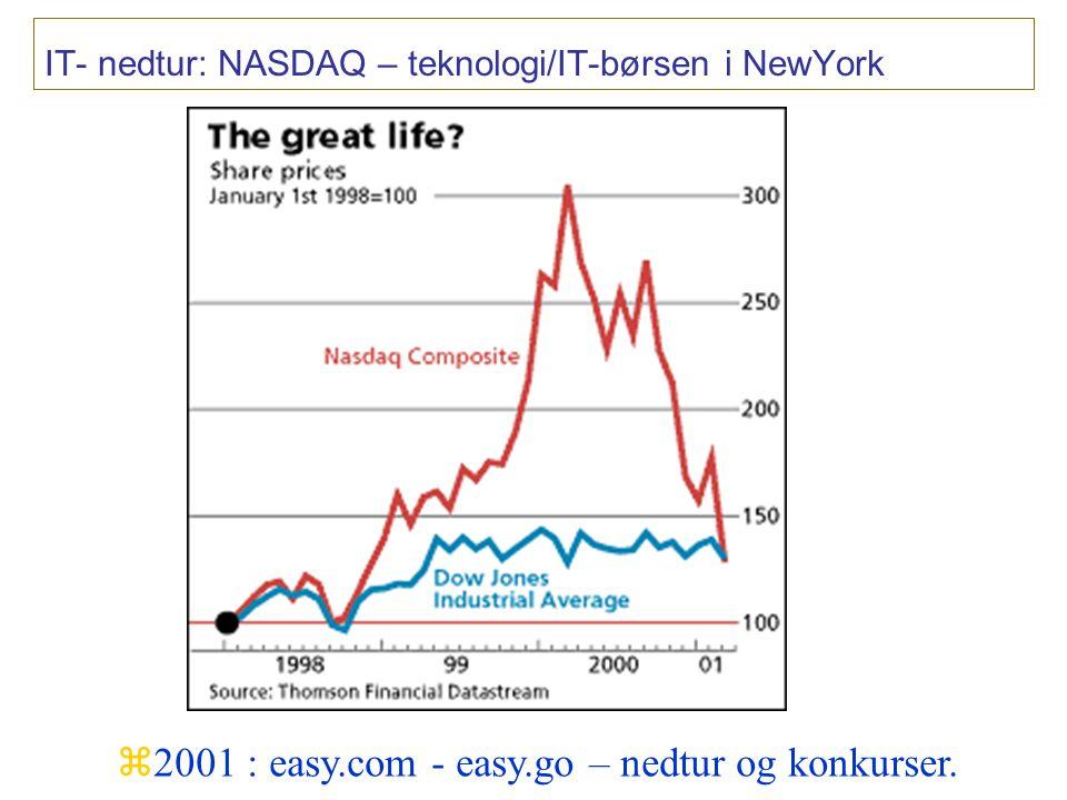 IT- nedtur: NASDAQ – teknologi/IT-børsen i NewYork z2001 : easy.com - easy.go – nedtur og konkurser.