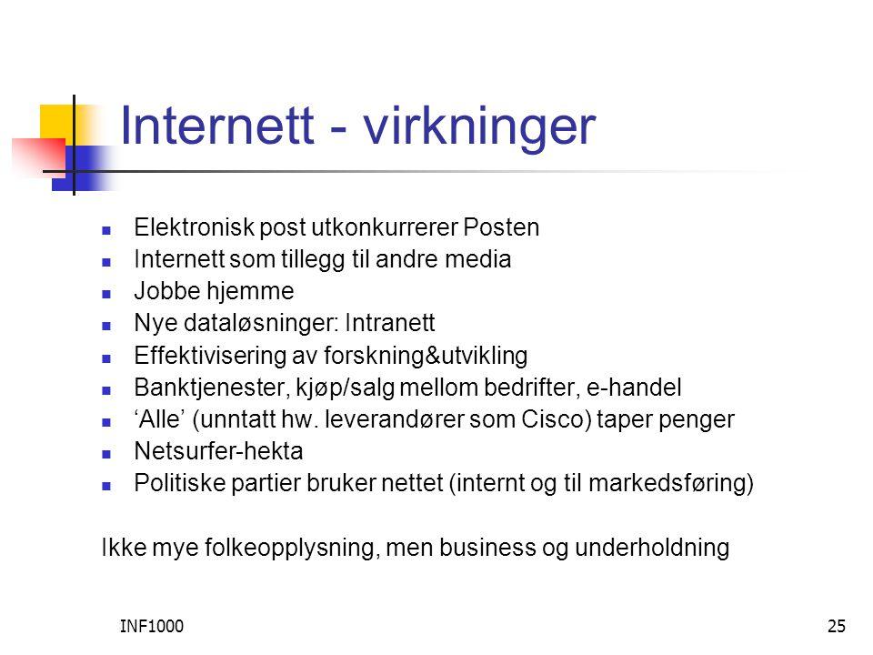 INF100025 Internett - virkninger  Elektronisk post utkonkurrerer Posten  Internett som tillegg til andre media  Jobbe hjemme  Nye dataløsninger: Intranett  Effektivisering av forskning&utvikling  Banktjenester, kjøp/salg mellom bedrifter, e-handel  'Alle' (unntatt hw.