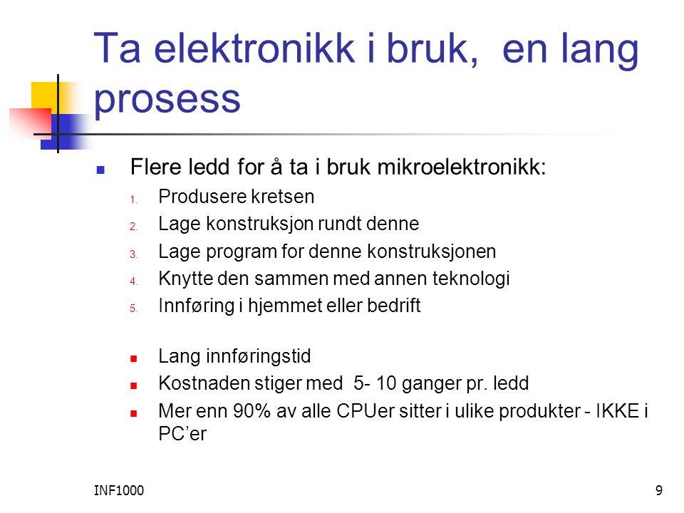 Nedtur 2 : Norsk IT eksport og import