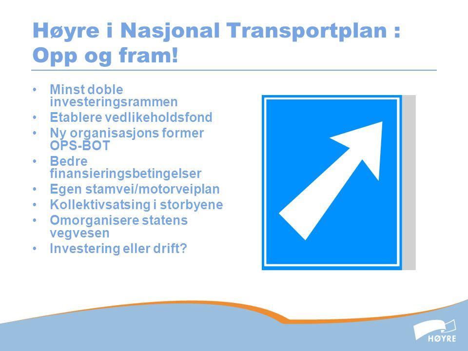 Høyre i Nasjonal Transportplan : Opp og fram! •Minst doble investeringsrammen •Etablere vedlikeholdsfond •Ny organisasjons former OPS-BOT •Bedre finan