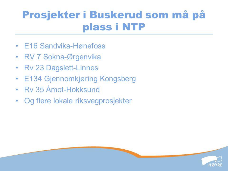 Prosjekter i Buskerud som må på plass i NTP •E16 Sandvika-Hønefoss •RV 7 Sokna-Ørgenvika •Rv 23 Dagslett-Linnes •E134 Gjennomkjøring Kongsberg •Rv 35