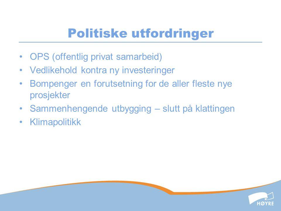 Politiske utfordringer •OPS (offentlig privat samarbeid) •Vedlikehold kontra ny investeringer •Bompenger en forutsetning for de aller fleste nye prosj