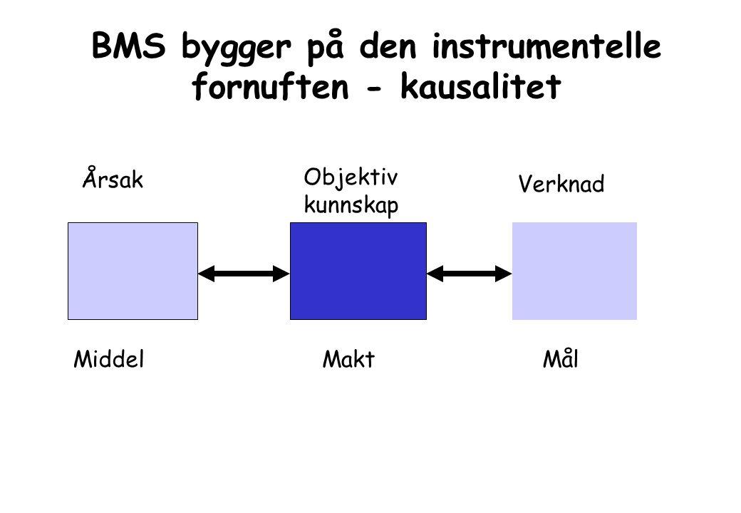 Årsak Verknad MiddelMål Objektiv kunnskap Makt BMS bygger på den instrumentelle fornuften - kausalitet