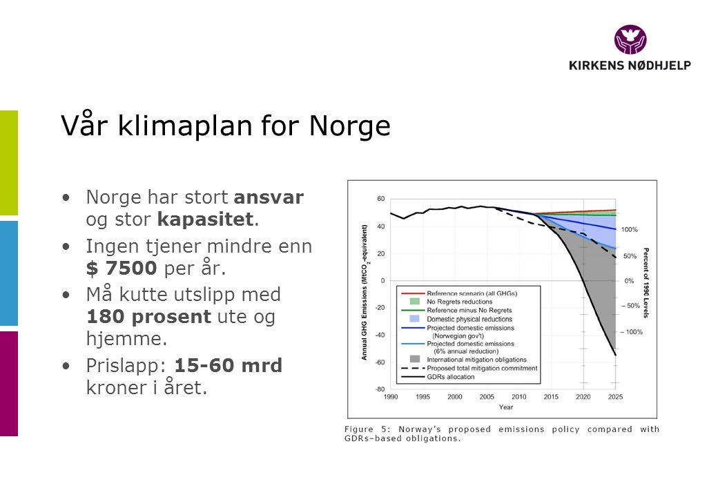 Vår klimaplan for Norge •Norge har stort ansvar og stor kapasitet. •Ingen tjener mindre enn $ 7500 per år. •Må kutte utslipp med 180 prosent ute og hj