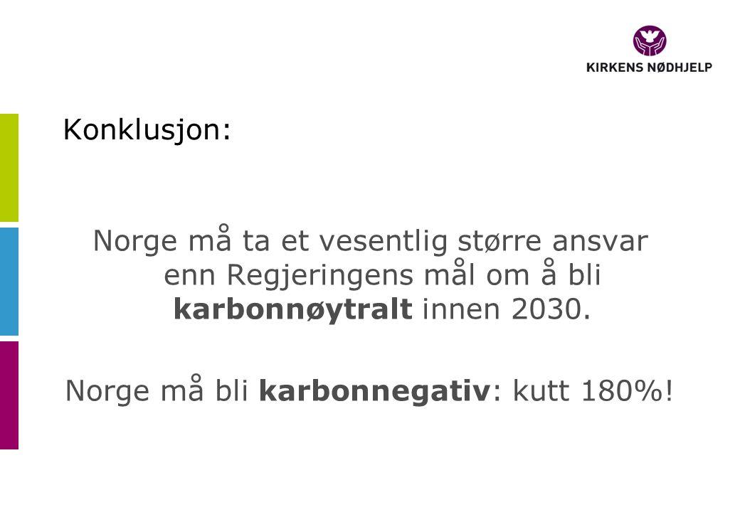 Konklusjon: Norge må ta et vesentlig større ansvar enn Regjeringens mål om å bli karbonnøytralt innen 2030. Norge må bli karbonnegativ: kutt 180%!