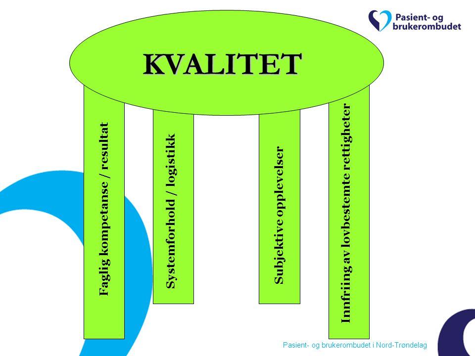 KVALITET Faglig kompetanse / resultat Systemforhold / logistikk Innfriing av lovbestemte rettigheter Subjektive opplevelser