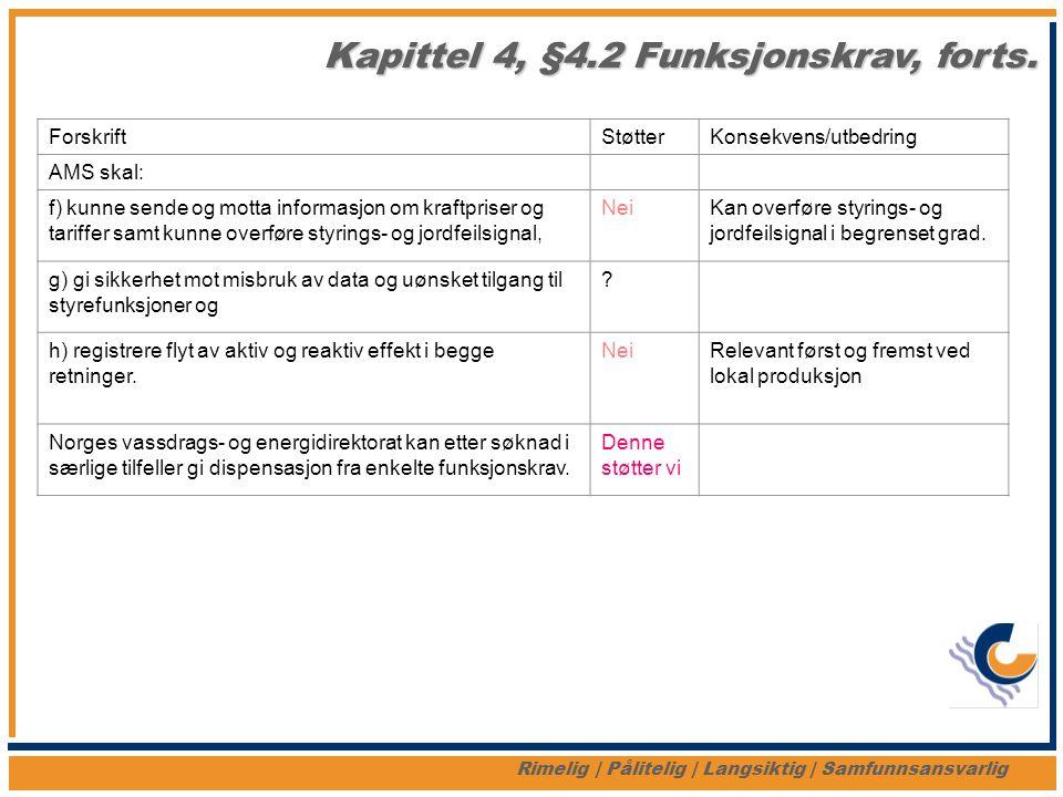 Kapittel 4, §4.3 Måleverdier Rimelig | Pålitelig | Langsiktig | Samfunnsansvarlig ForskriftStøtterKonsekvens/utbedring Måleverdiene skal registreres og lagres i målepunktet inntil måleverdiene er overført til nettselskapet.
