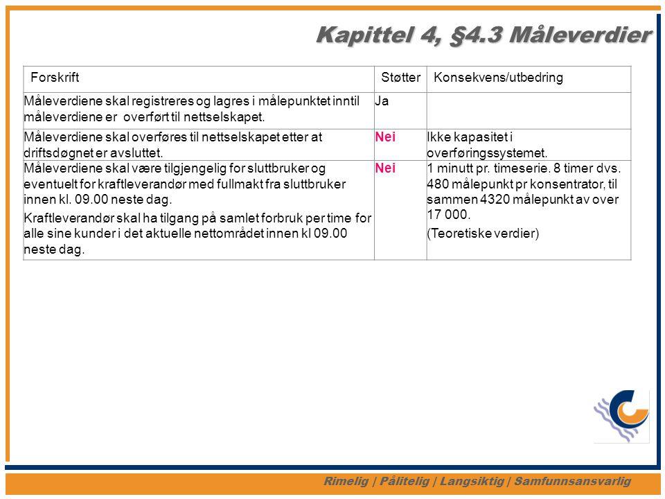 Kapittel 4, §4.3 Måleverdier Rimelig   Pålitelig   Langsiktig   Samfunnsansvarlig ForskriftStøtterKonsekvens/utbedring Måleverdiene skal registreres o