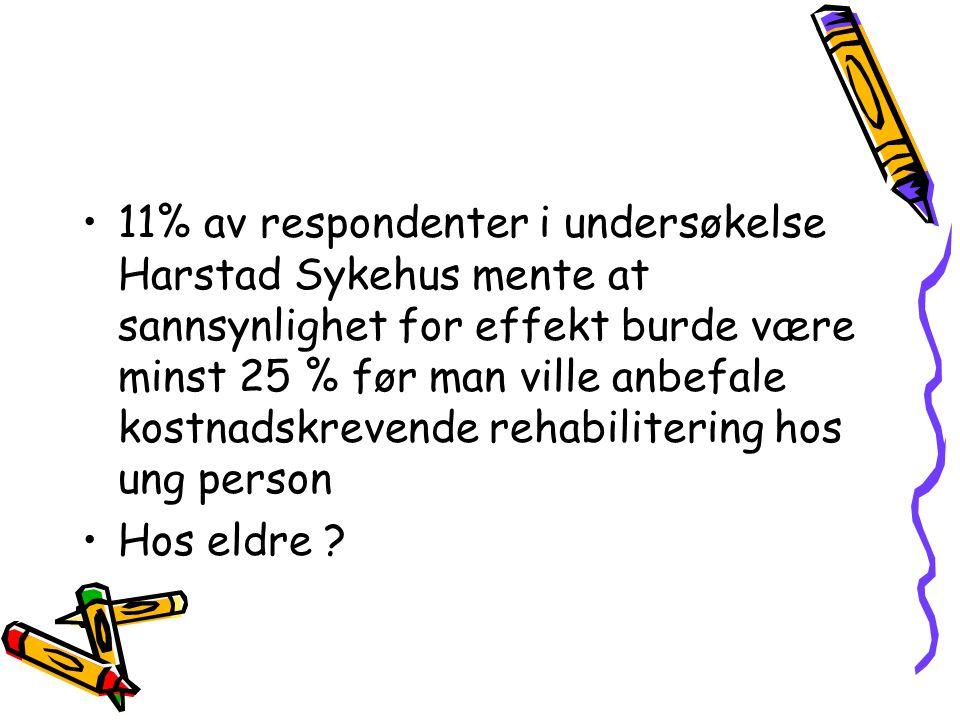 •11% av respondenter i undersøkelse Harstad Sykehus mente at sannsynlighet for effekt burde være minst 25 % før man ville anbefale kostnadskrevende rehabilitering hos ung person •Hos eldre