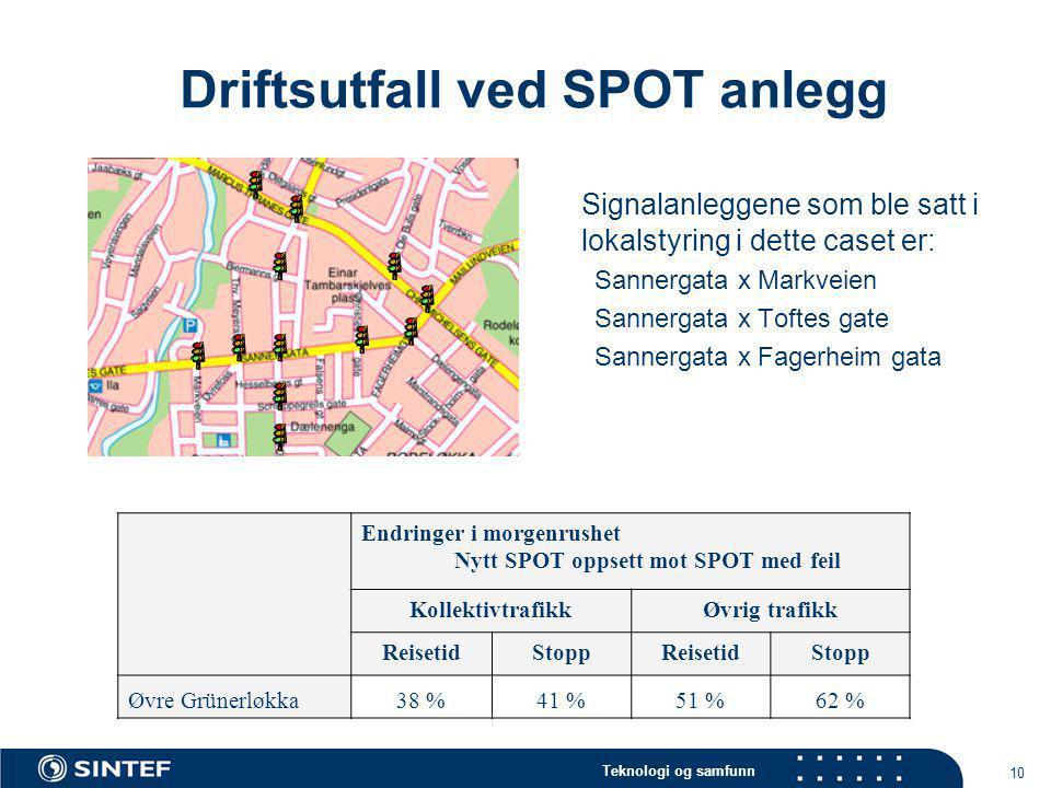 Teknologi og samfunn 10 Driftsutfall ved SPOT anlegg Signalanleggene som ble satt i lokalstyring i dette caset er: Sannergata x Markveien Sannergata x