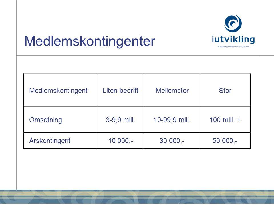 Medlemskontingenter MedlemskontingentLiten bedriftMellomstorStor Omsetning3-9,9 mill.10-99,9 mill.100 mill.
