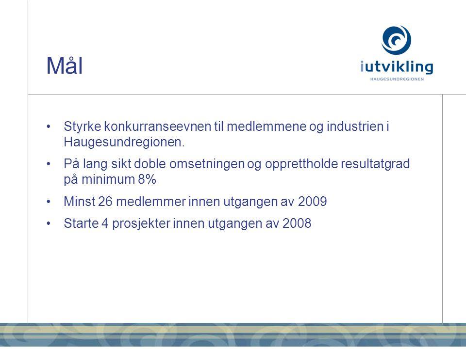 Mål •Styrke konkurranseevnen til medlemmene og industrien i Haugesundregionen.