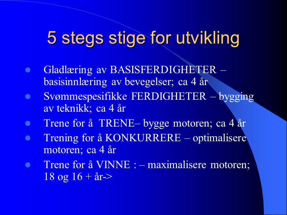 5 stegs stige for utvikling  Gladlæring av BASISFERDIGHETER – basisinnlæring av bevegelser; ca 4 år  Svømmespesifikke FERDIGHETER – bygging av tekni